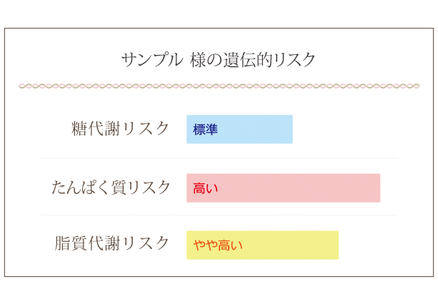 HPDNA検査中身_03.png