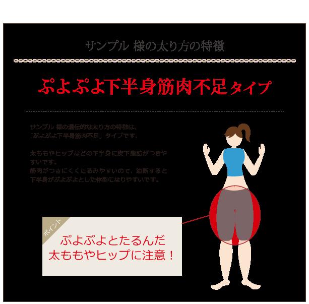 HPDNA検査中身_06.png