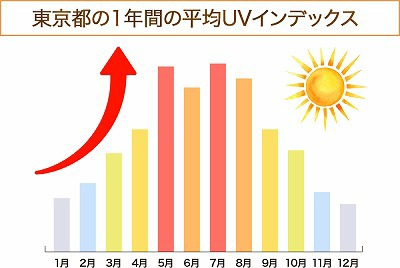 shop_dhc_1603_a_graph.jpg